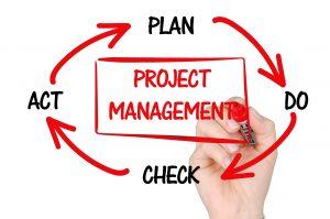 Projekt Plan